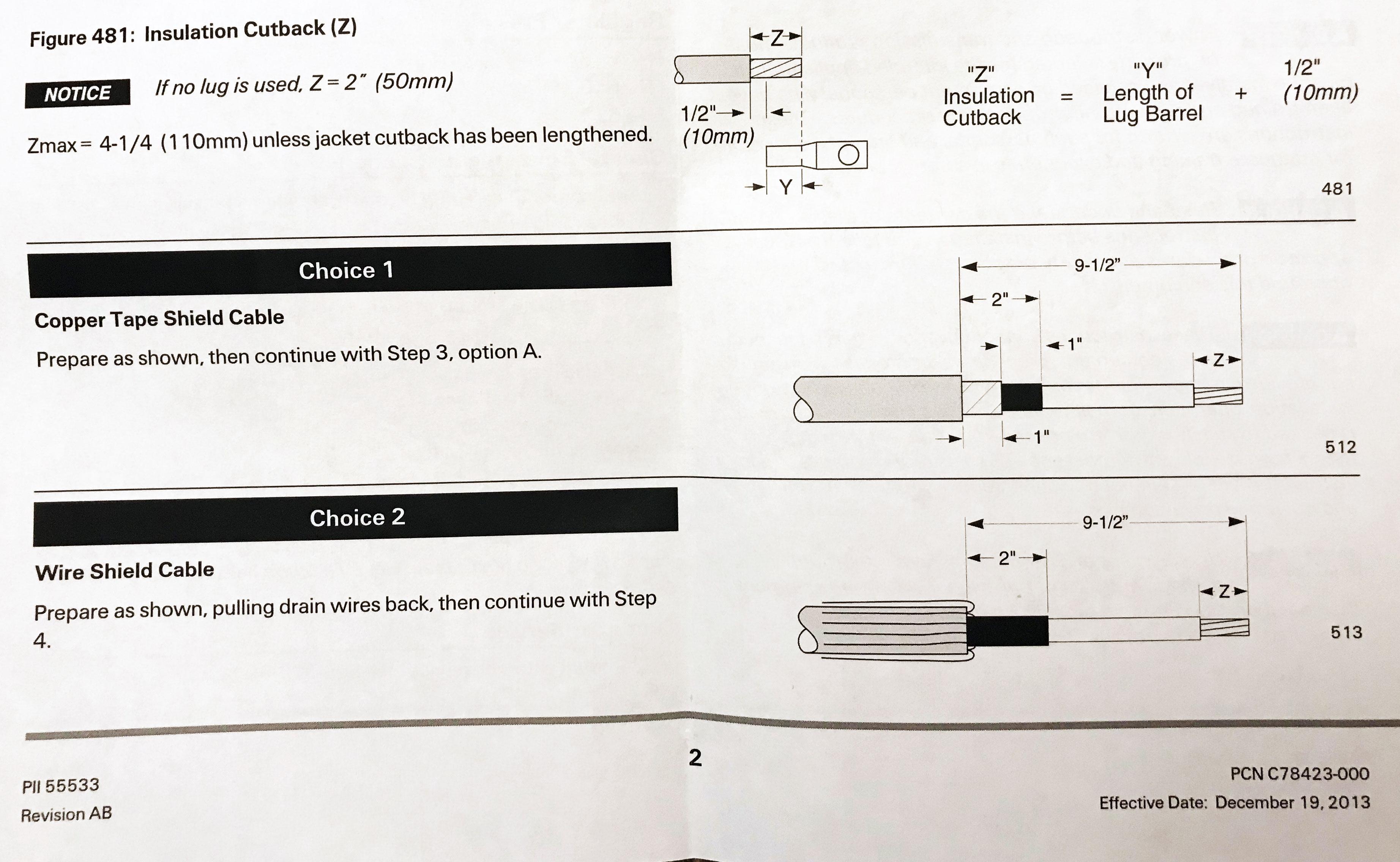 MV cable cutback lengths
